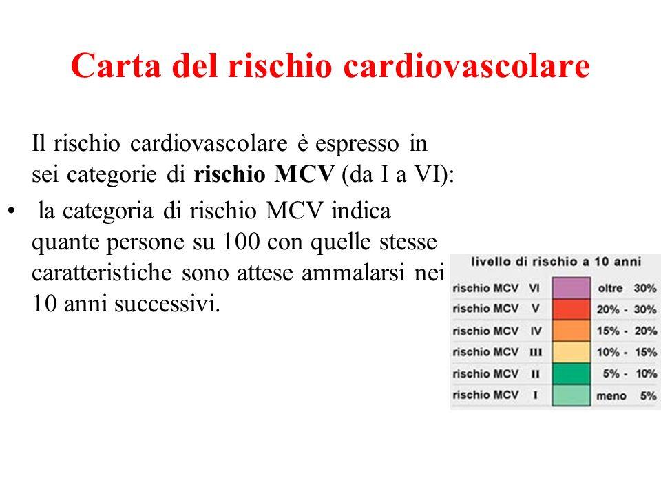 Carta del rischio cardiovascolare