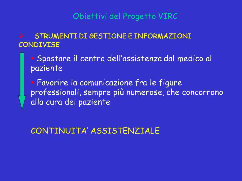 Obiettivi del Progetto VIRC