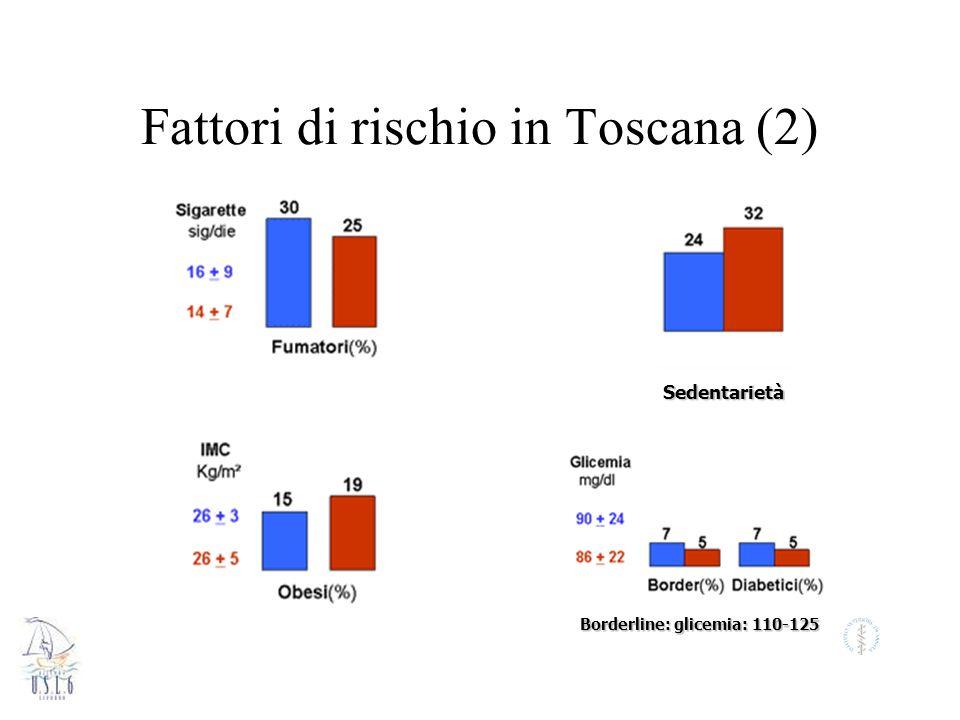 Fattori di rischio in Toscana (2)