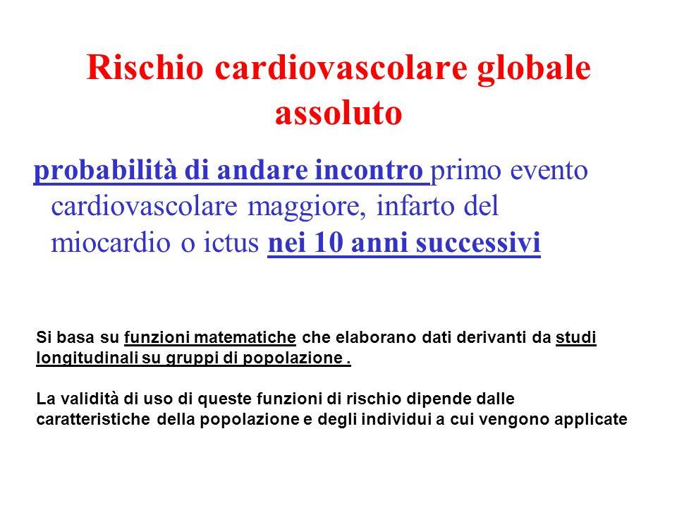 Rischio cardiovascolare globale assoluto