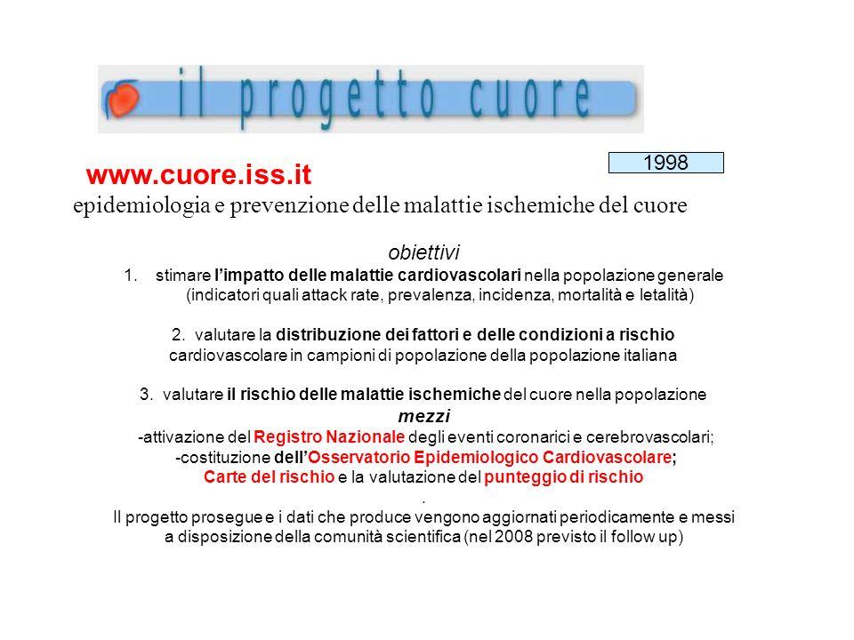 www.cuore.iss.it 1998. epidemiologia e prevenzione delle malattie ischemiche del cuore. obiettivi.