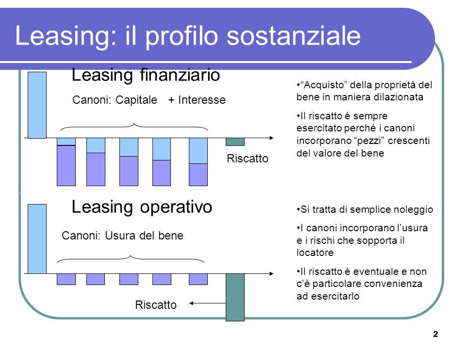 Leasing: il profilo sostanziale