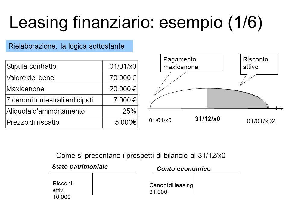 Leasing finanziario: esempio (1/6)