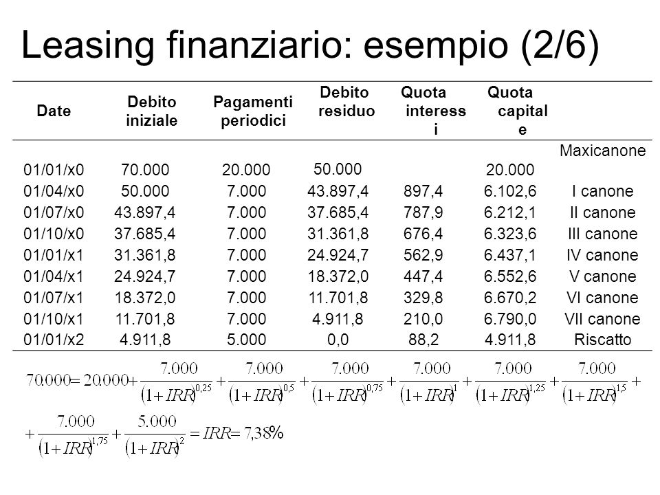 Leasing finanziario: esempio (2/6)