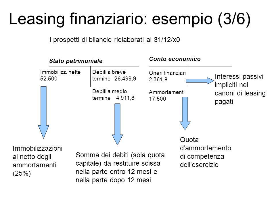 Leasing finanziario: esempio (3/6)
