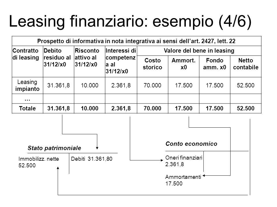 Leasing finanziario: esempio (4/6)