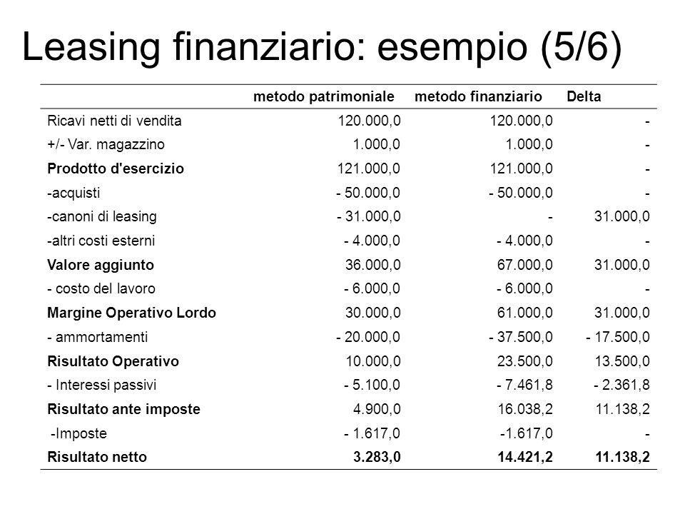 Leasing finanziario: esempio (5/6)