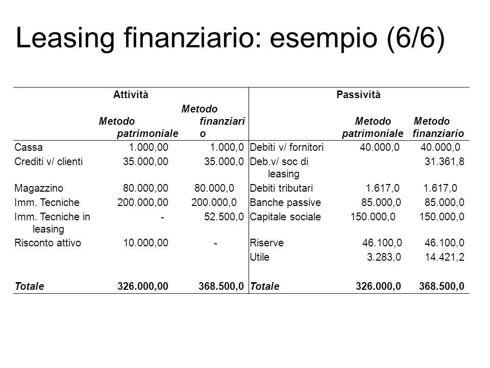 Leasing finanziario: esempio (6/6)