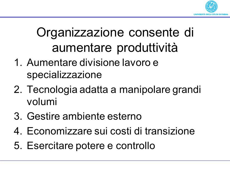 Organizzazione consente di aumentare produttività