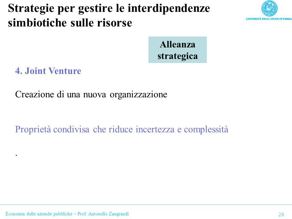 Strategie per gestire le interdipendenze simbiotiche sulle risorse