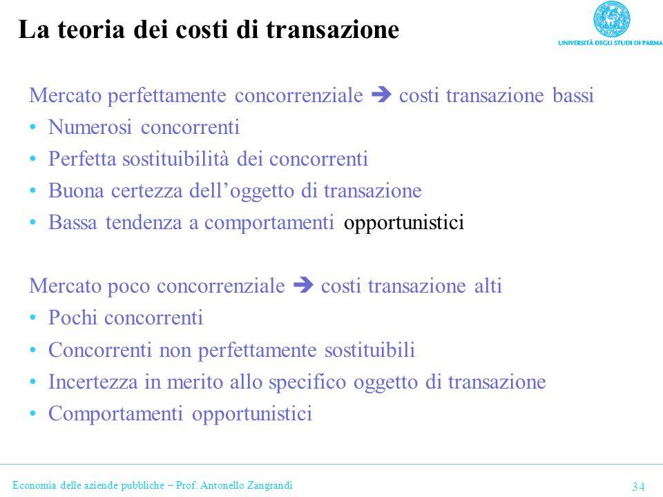 La teoria dei costi di transazione