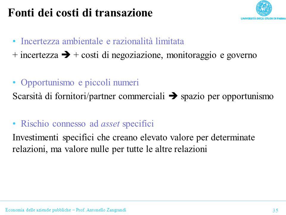 Fonti dei costi di transazione