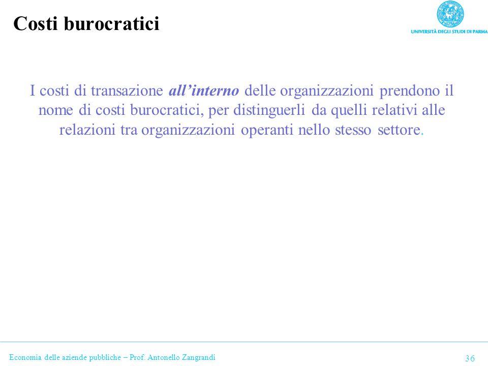 Costi burocratici