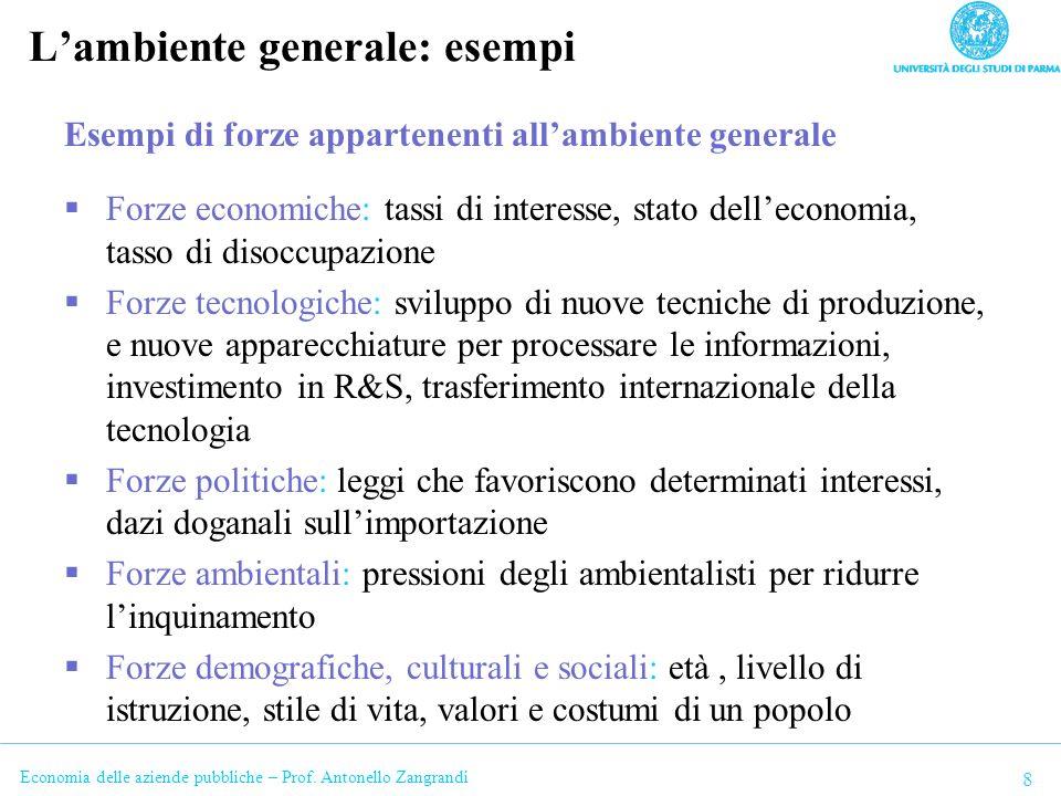 L'ambiente generale: esempi