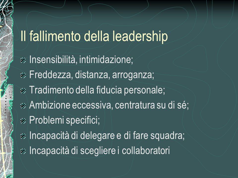 Il fallimento della leadership