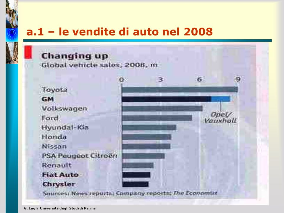 a.1 – le vendite di auto nel 2008