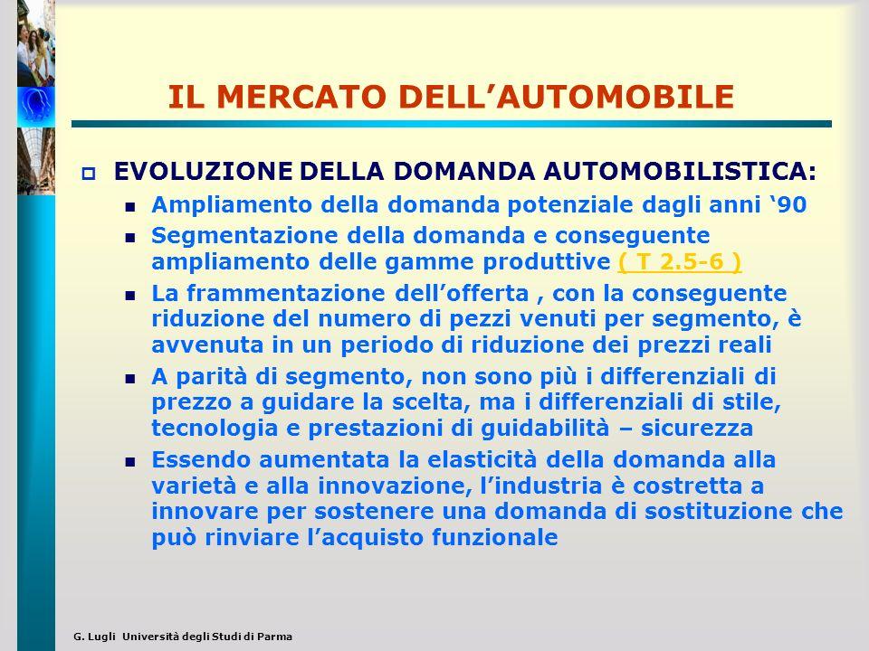 IL MERCATO DELL'AUTOMOBILE