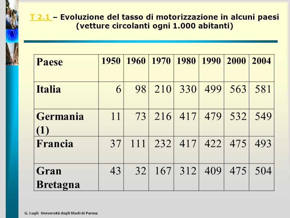 Paese Italia Germania (1)