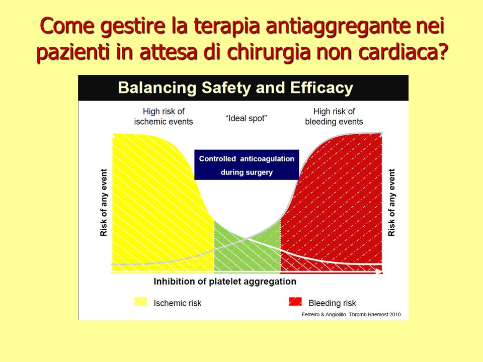 Come gestire la terapia antiaggregante nei pazienti in attesa di chirurgia non cardiaca