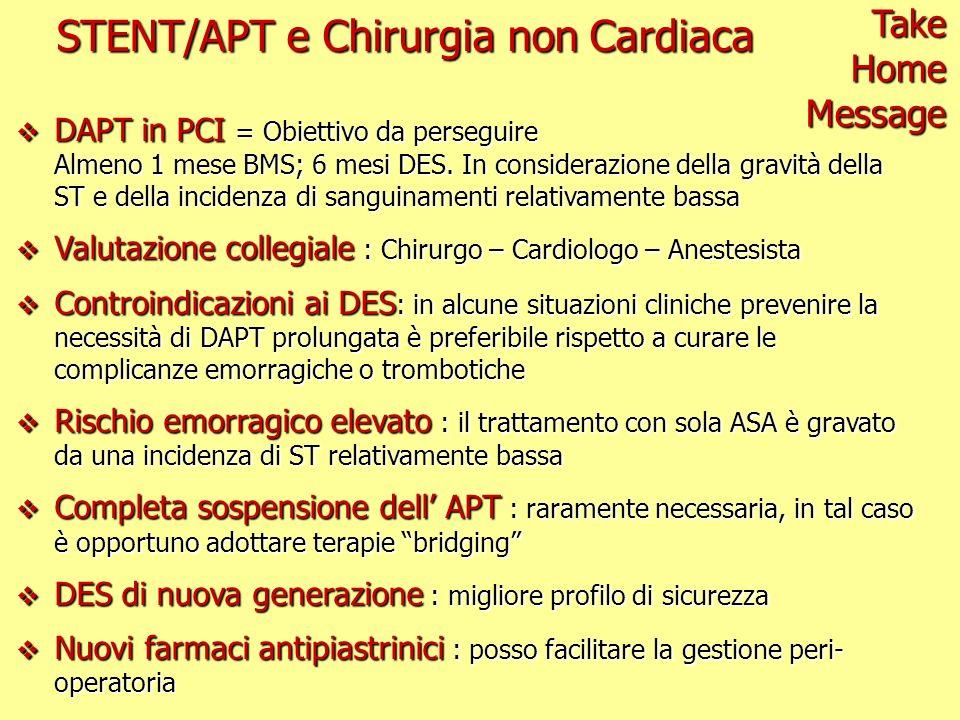 STENT/APT e Chirurgia non Cardiaca