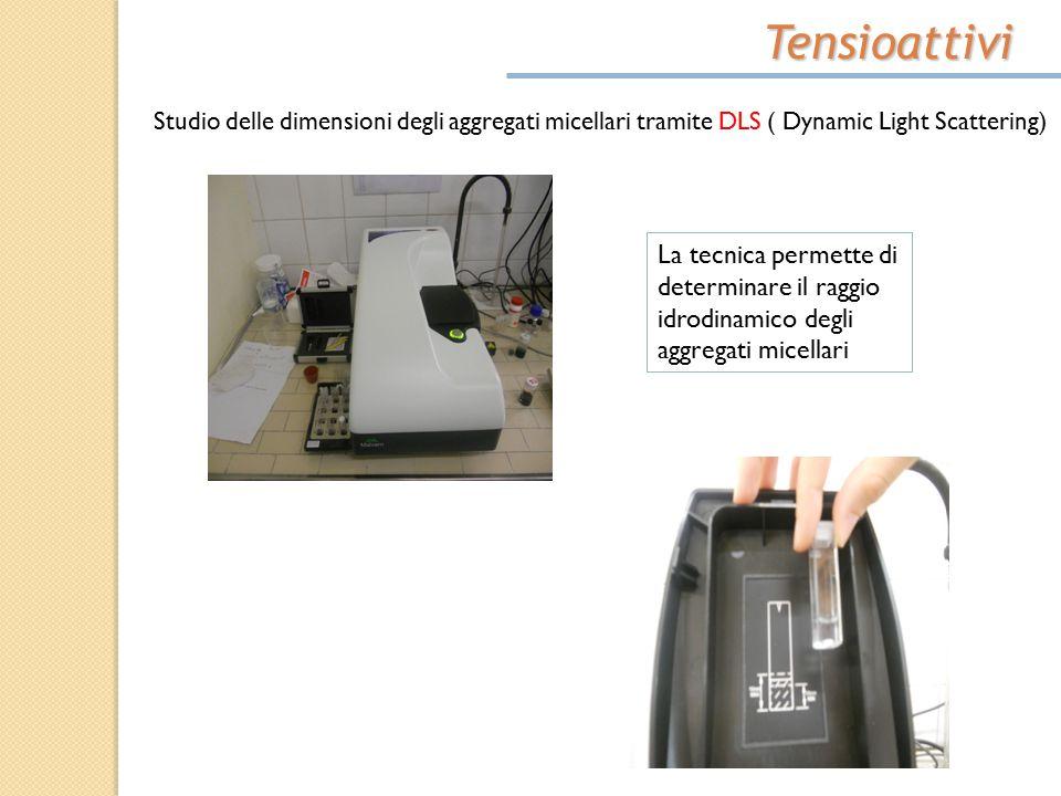 Tensioattivi Studio delle dimensioni degli aggregati micellari tramite DLS ( Dynamic Light Scattering)