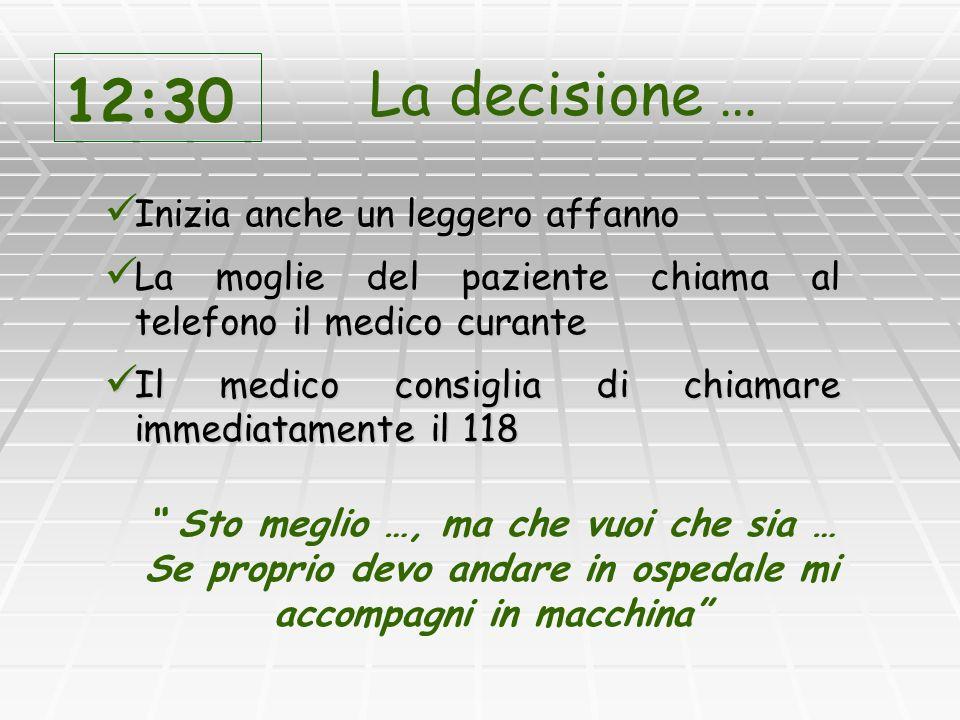 12:30 La decisione … Inizia anche un leggero affanno