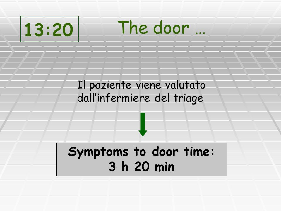 13:20 The door … Symptoms to door time: 3 h 20 min