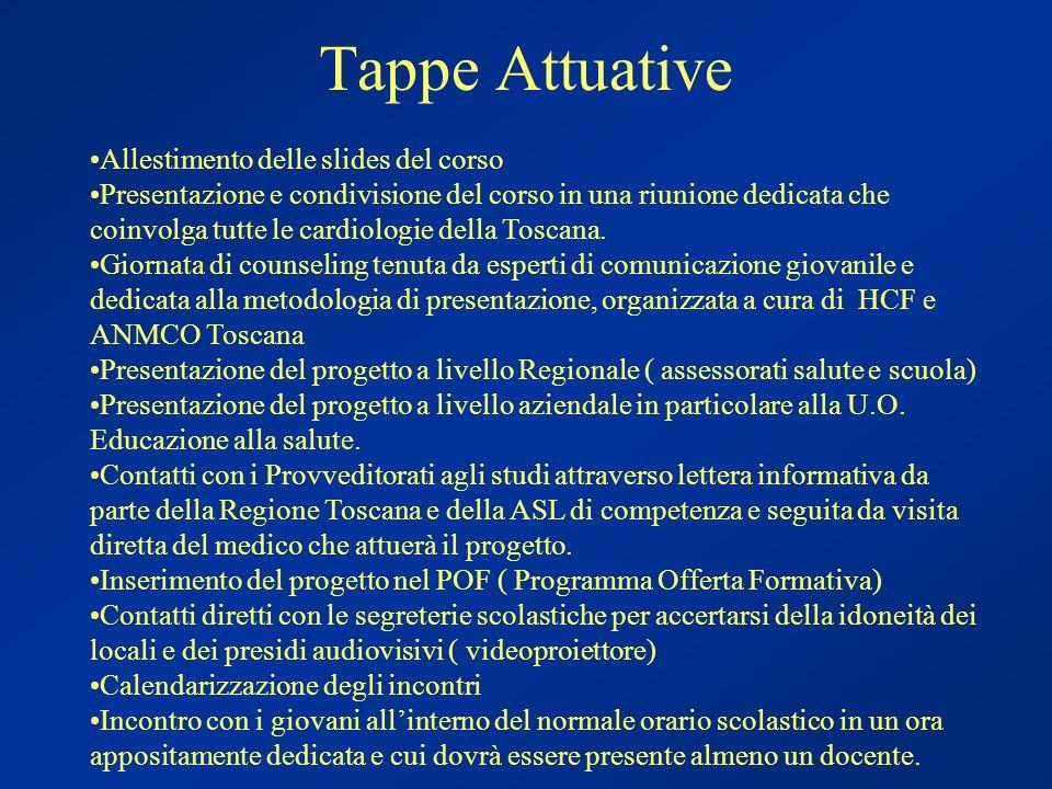 Tappe Attuative Allestimento delle slides del corso