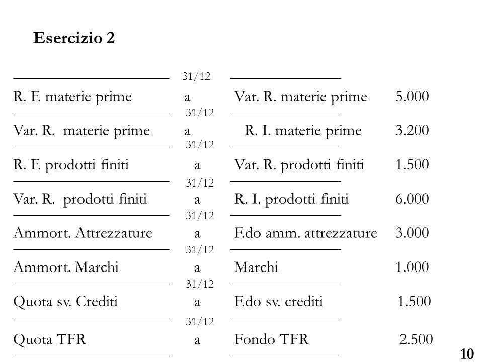 Esercizio 2 R. F. materie prime a Var. R. materie prime 5.000
