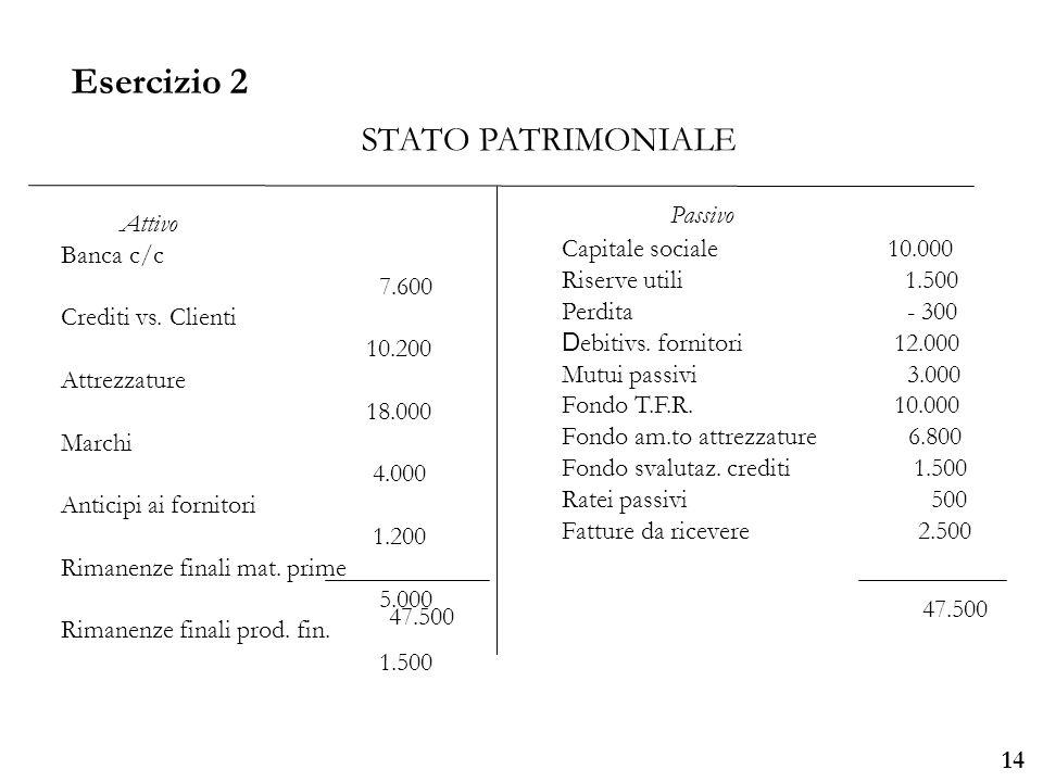 Esercizio 2 STATO PATRIMONIALE Passivo Attivo Capitale sociale 10.000
