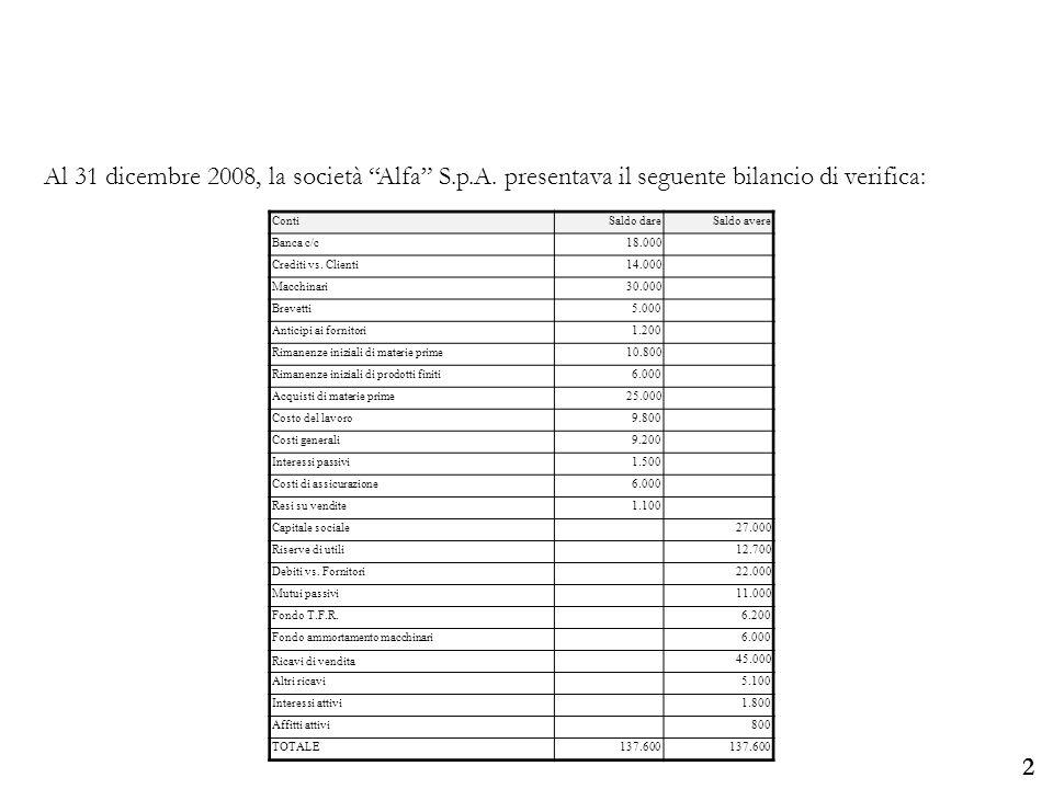 Al 31 dicembre 2008, la società Alfa S. p. A