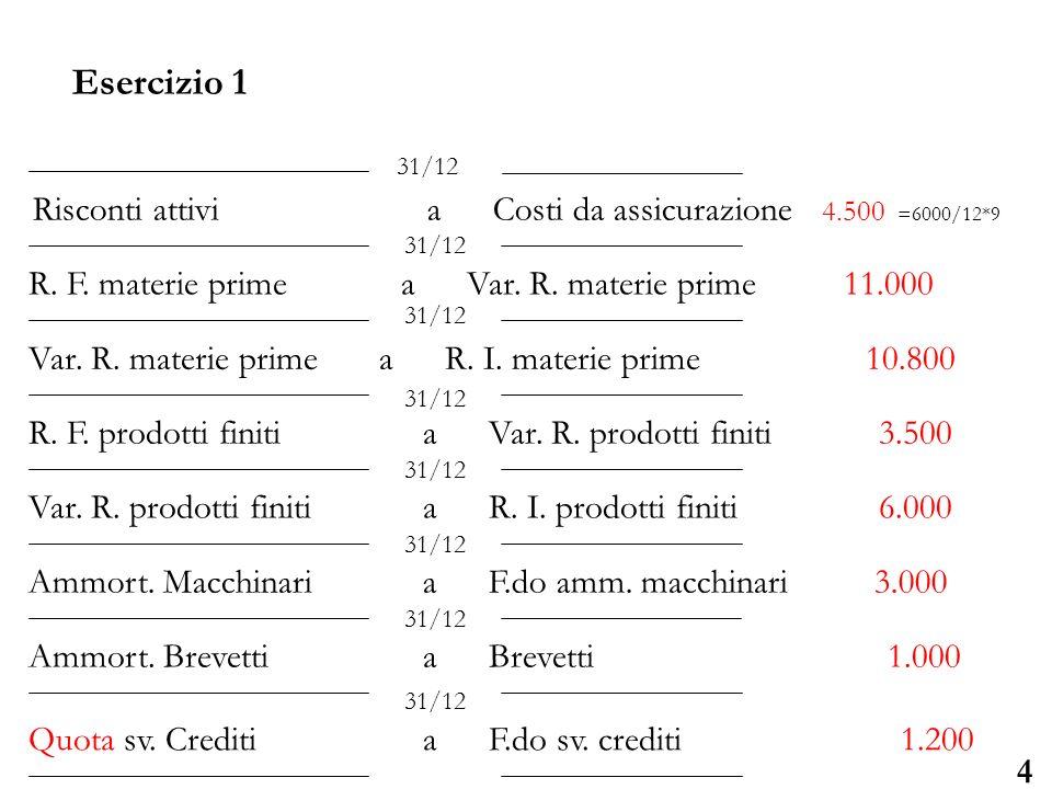 Esercizio 1 Risconti attivi a Costi da assicurazione 4.500 =6000/12*9