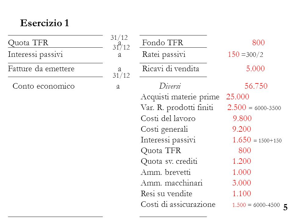 Esercizio 1 5 Quota TFR a Fondo TFR 800
