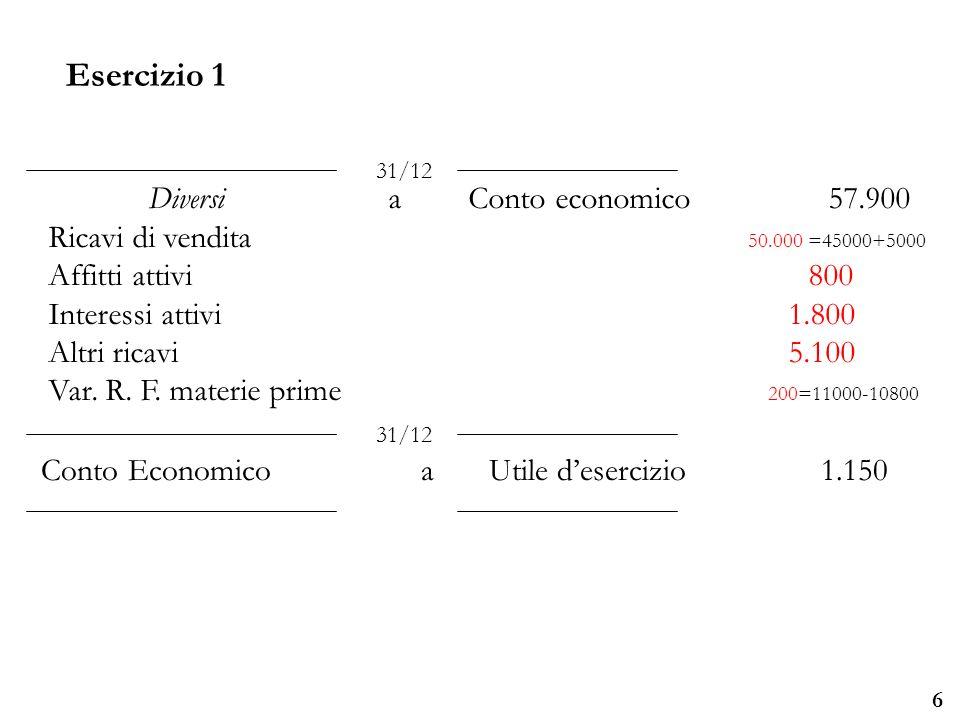 Esercizio 1 Diversi a Conto economico 57.900