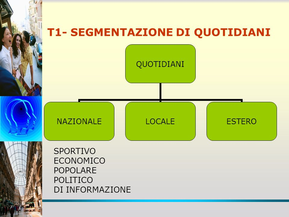 T1- SEGMENTAZIONE DI QUOTIDIANI