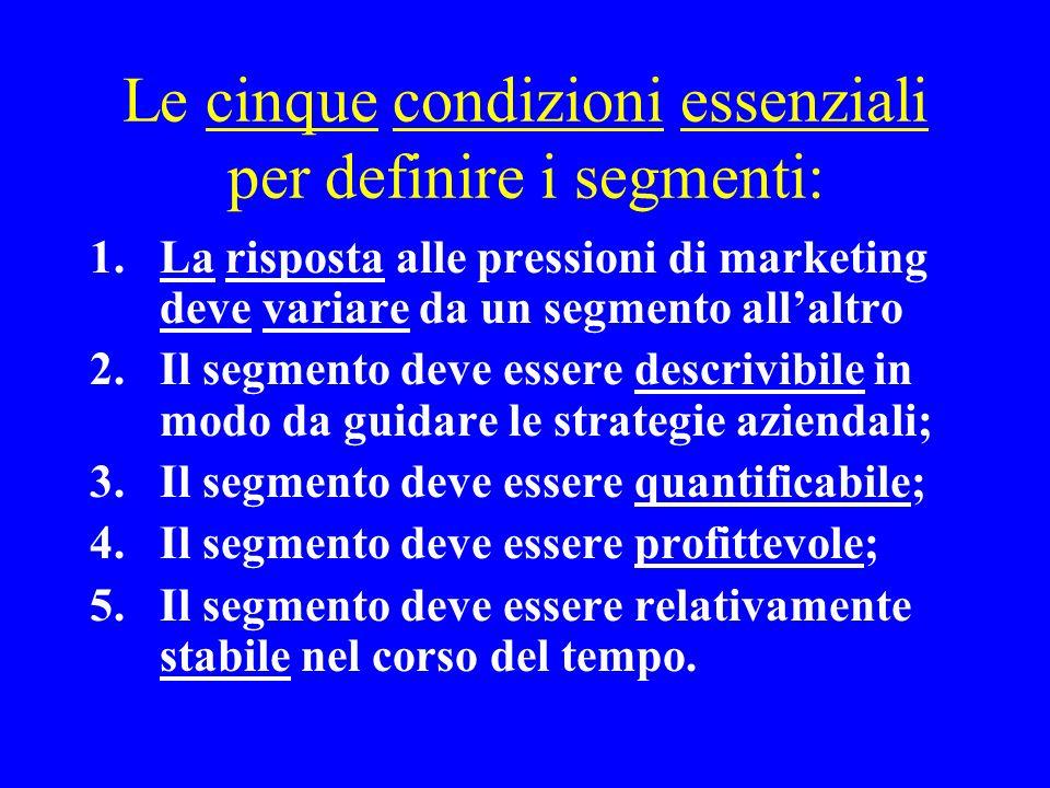 Le cinque condizioni essenziali per definire i segmenti: