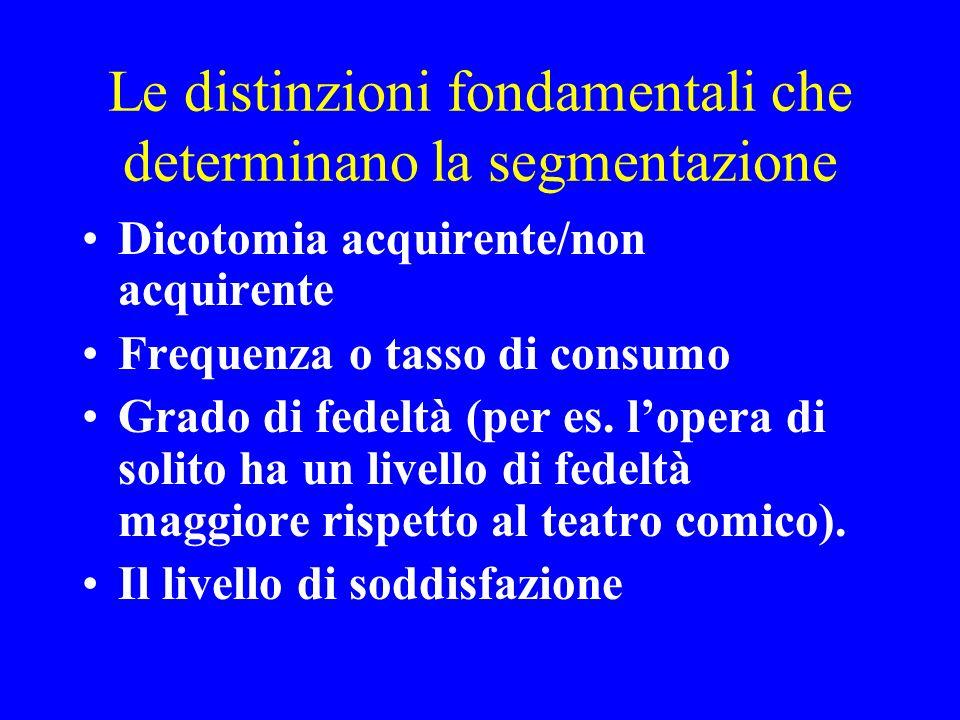 Le distinzioni fondamentali che determinano la segmentazione