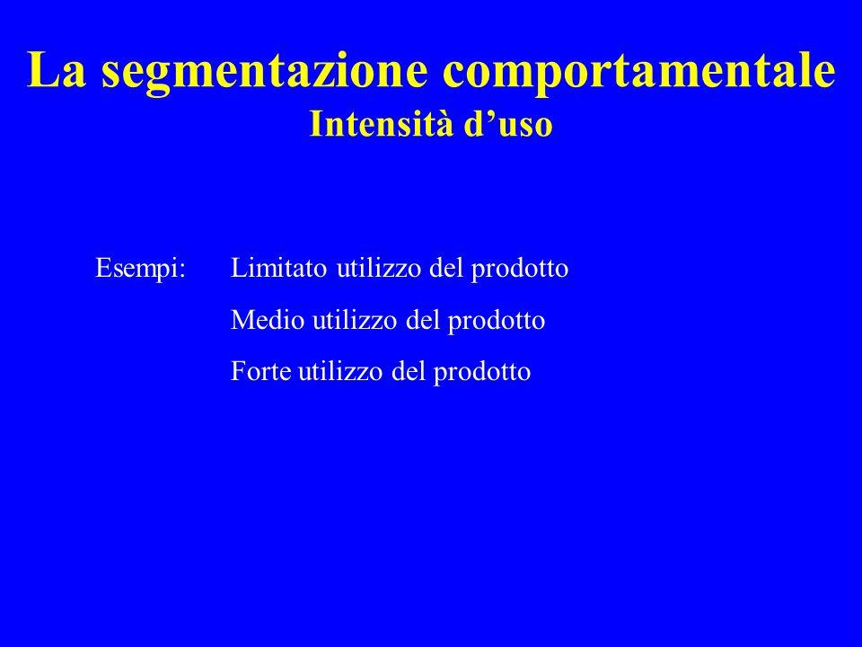 La segmentazione comportamentale Intensità d'uso
