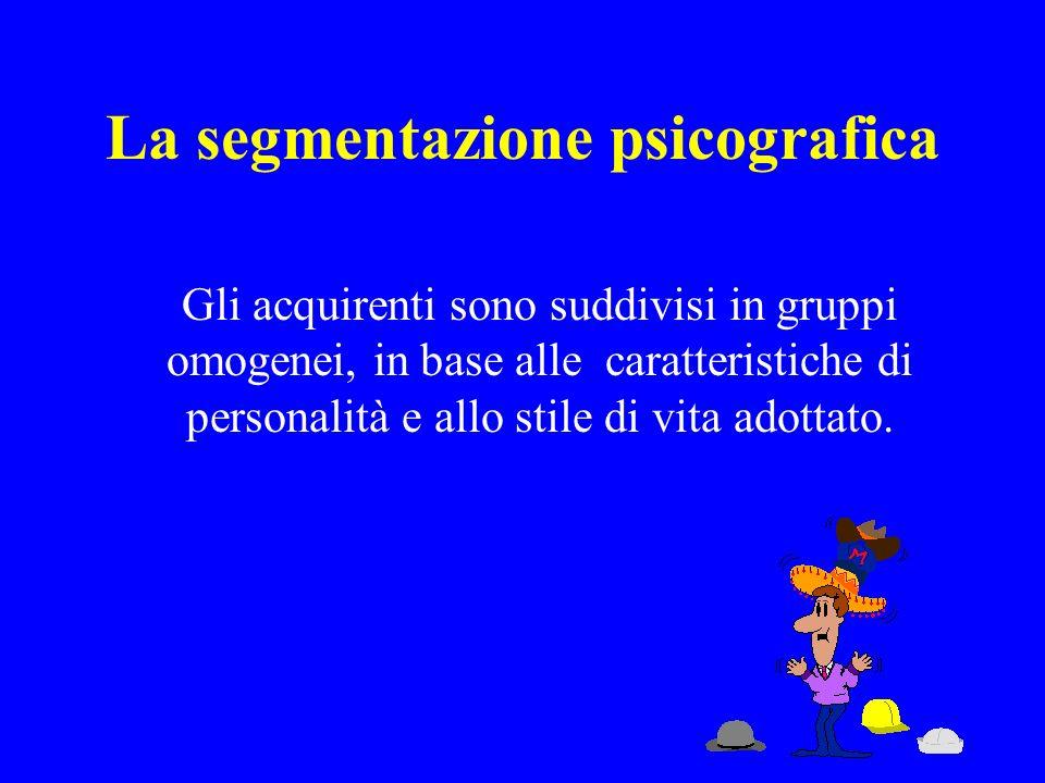 La segmentazione psicografica