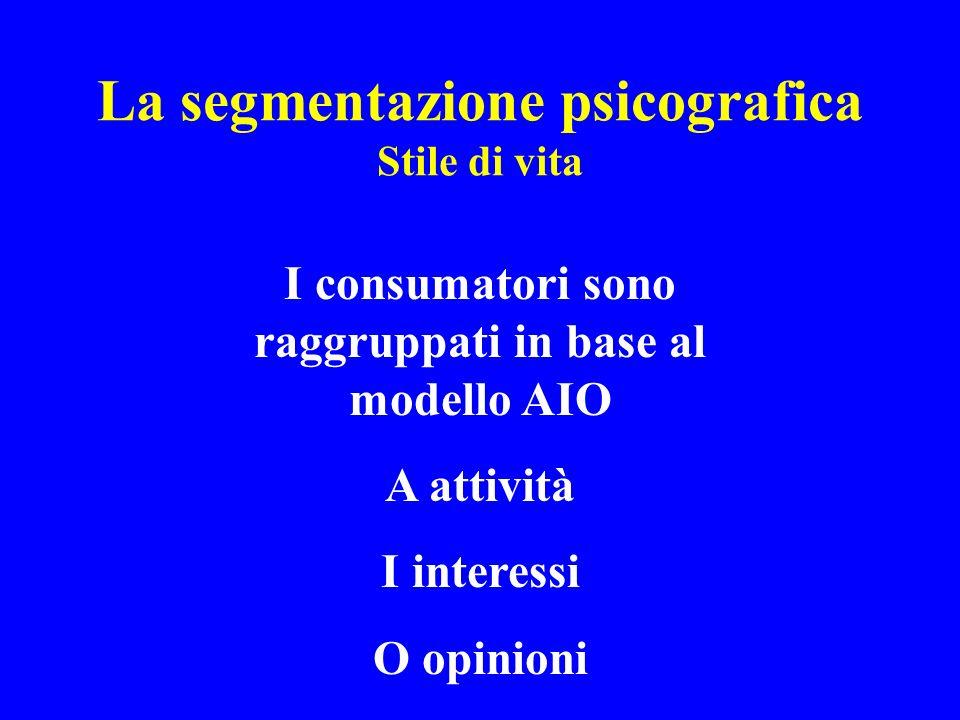 La segmentazione psicografica Stile di vita
