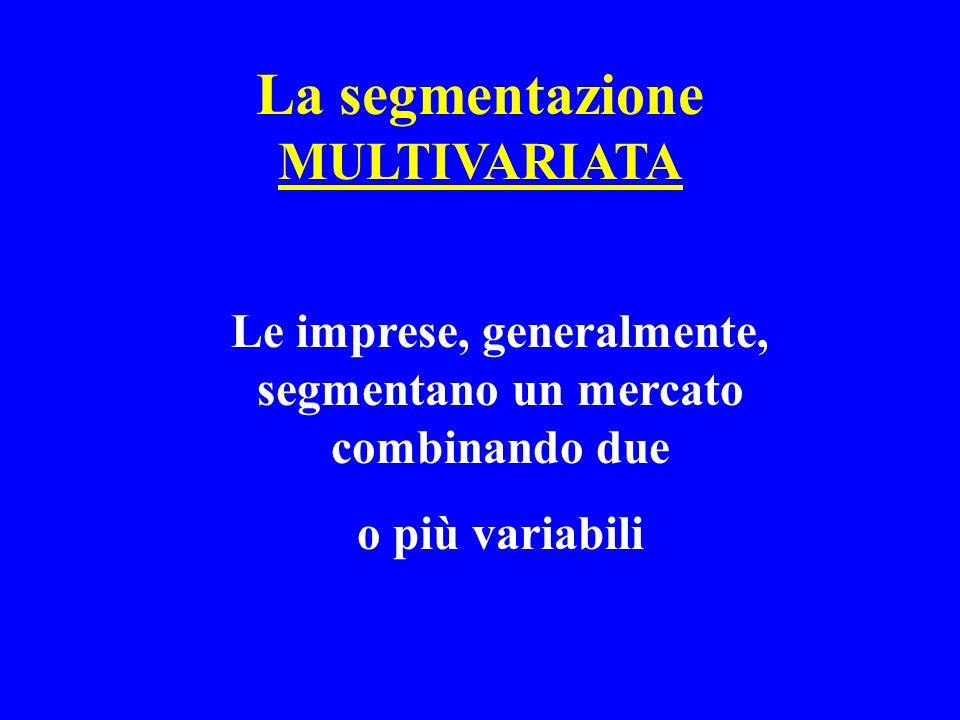 La segmentazione MULTIVARIATA