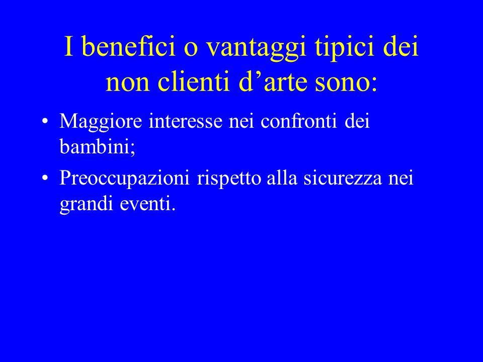 I benefici o vantaggi tipici dei non clienti d'arte sono: