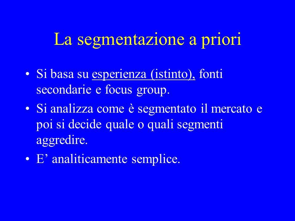 La segmentazione a priori