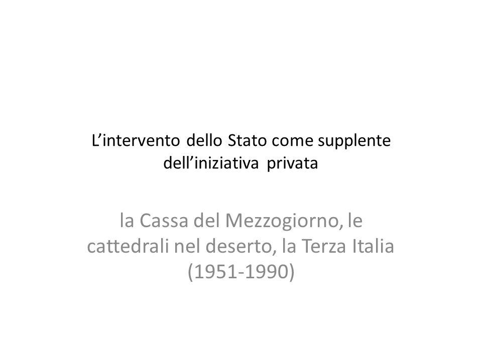 L'intervento dello Stato come supplente dell'iniziativa privata