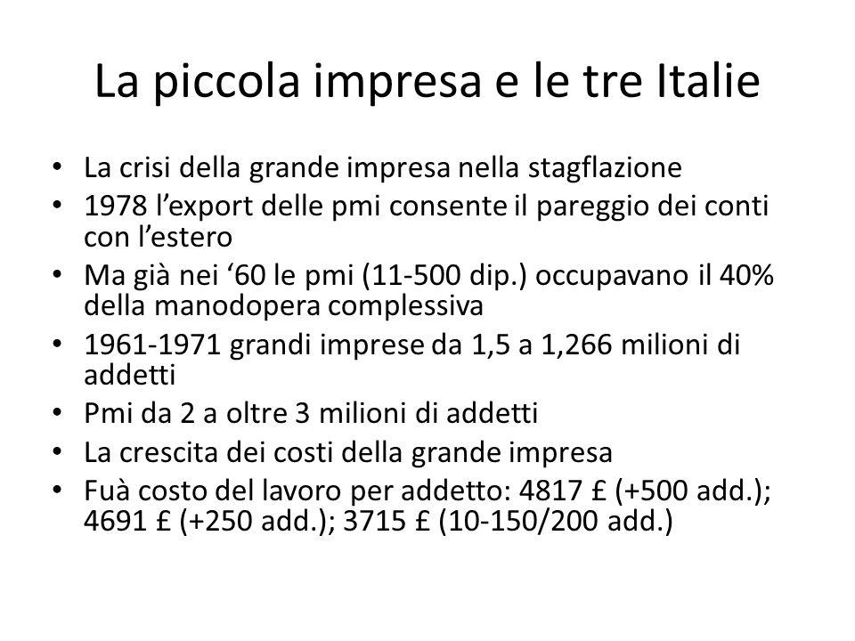 La piccola impresa e le tre Italie