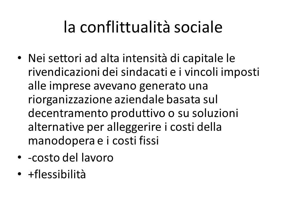 la conflittualità sociale