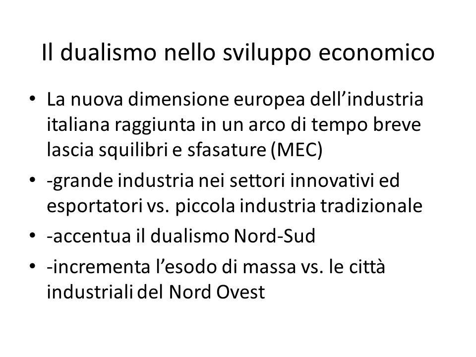 Il dualismo nello sviluppo economico