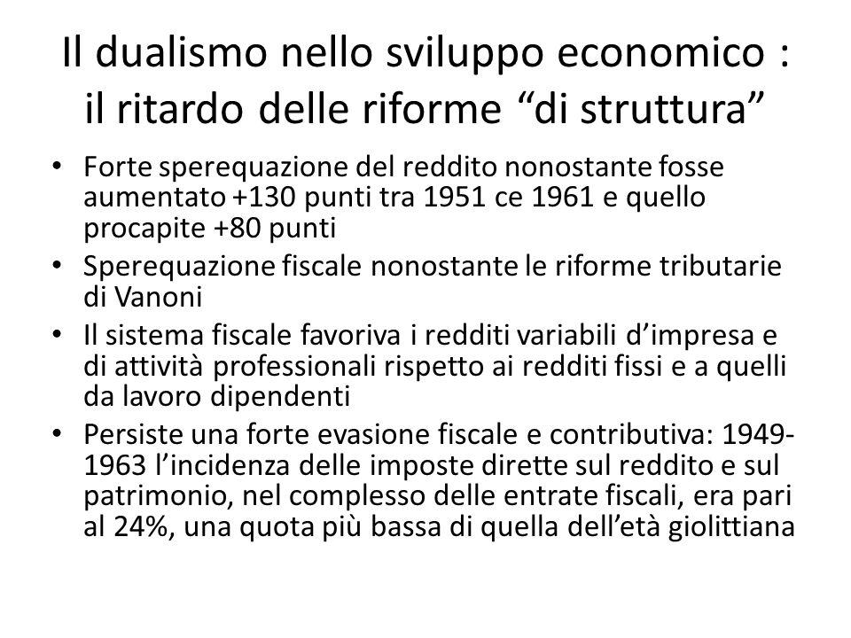 Il dualismo nello sviluppo economico : il ritardo delle riforme di struttura