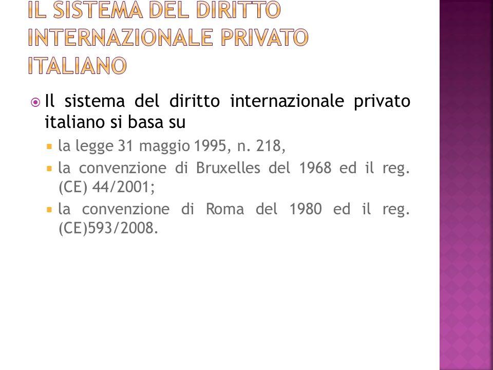 Il sistema del diritto internazionale privato italiano