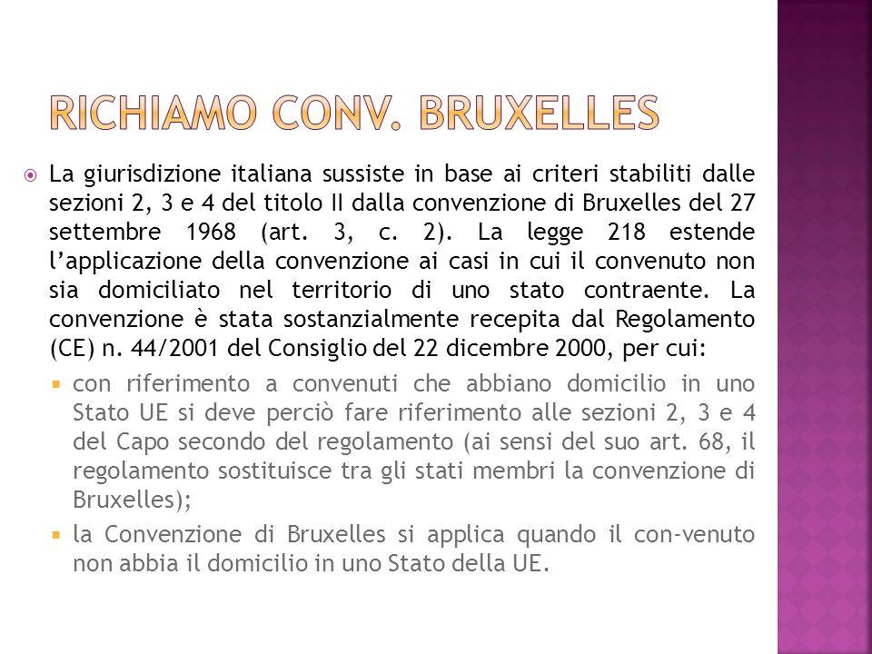 Richiamo conv. Bruxelles